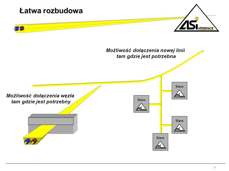 7 Łatwa rozbudowa Slave Możliwość dołączenia węzła tam gdzie jest potrzebny Możliwość dołączenia nowej linii tam gdzie jest potrzebna