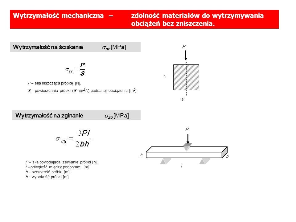 Wytrzymałość na rozrywanie roz [MPa] P – siła niszcząca próbkę [N], S – powierzchnia próbki (S= 2 /4) poddanej obciążeniu [m 2 ] P P Test brazylijski P P – siła niszcząca próbkę [N], D – średnica próbki [m], h – wysokość próbki [m]