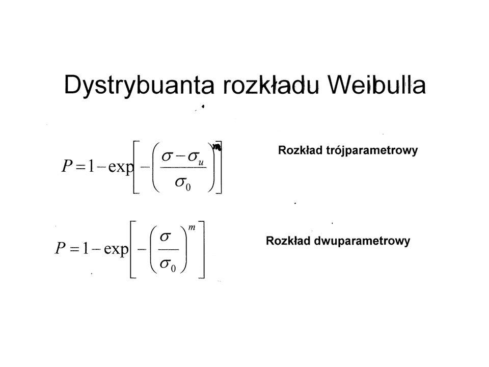 ln Rozkład Weibulla 3- i 2-parametrowy wytrzymałości na zginanie Ceramika korundowa Linearyzacja