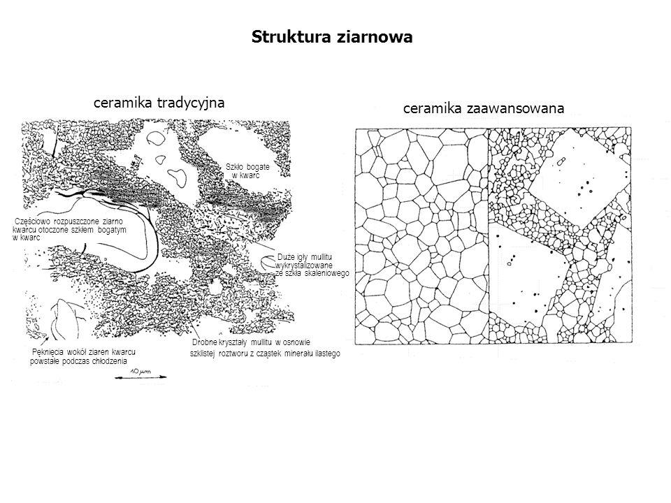 Ceramiczne tworzywo porowate z SiO 2 SEM (spoiwo topiące się podczas procesu spiekania 900 o C/3h) Ziarna piasku kwarcowego
