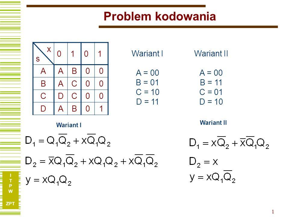 I T P W ZPT 11 Przykład 1… xsxs 0101 AAF00 BEC01 CCE01 DFA10 EBF11 FDE00 Q 1 Q 2 Q 3 A 0 0 0 B 0 0 1 C 1 0 1 D 1 0 0 E 0 1 0 F 1 1 0 Co to znaczy, że zastosujemy kodowanie wg podziału zamkniętego: Q 1 = D 1 = f(x,Q 1 ) Nie musimy obliczać funkcji wzbudzeń, aby stwierdzić, że pierwsza z nich, czyli D 1 będzie… Niestety tylko jedną zmienną zakodowaliśmy wg podziału zamkniętego, zatem: a co z pozostałymi.