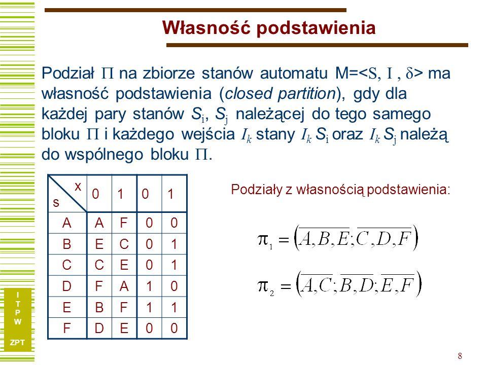 I T P W ZPT 8 Własność podstawienia Podział na zbiorze stanów automatu M= ma własność podstawienia (closed partition), gdy dla każdej pary stanów S i, S j należącej do tego samego bloku i każdego wejścia I k stany I k S i oraz I k S j należą do wspólnego bloku.