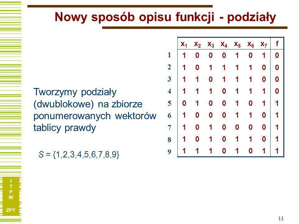 I T P W ZPT 10 Niech P a i P b są podziałami na S oraz P a P b. Podział P a | P b jest podziałem ilorazowym P a i P b, jeżeli jego elementy są blokami