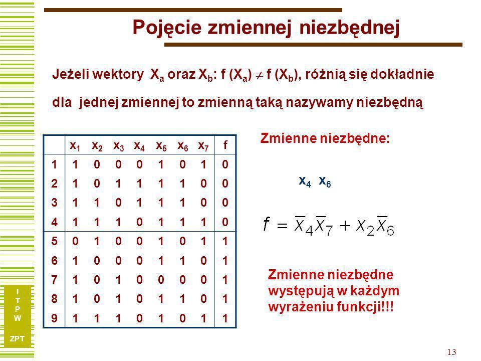 I T P W ZPT 12 Nowy sposób opisu funkcji - podziały x1x1 x2x2 x3x3 x4x4 x5x5 x6x6 x7x7 f 110001010 210111100 311011100 411101110 501001011 610001101 7