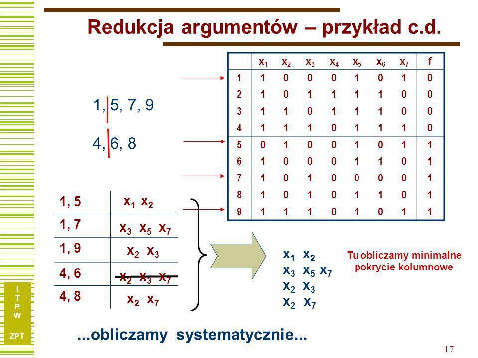 I T P W ZPT 16 Redukcja argumentów – przykład… Iloczyn podziałów wyznaczonych przez zmienne niezbędne (ozn. P N ) ma bardzo ważną interpretację P N =