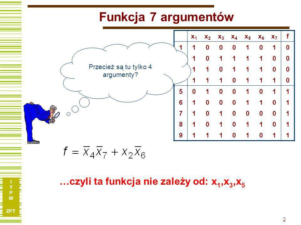 I T P W ZPT 2 Funkcja 7 argumentów x1x1 x2x2 x3x3 x4x4 x5x5 x6x6 x7x7 f 110001010 210111100 311011100 411101110 501001011 610001101 710100001 810101101 911101011 Przecież są tu tylko 4 argumenty.