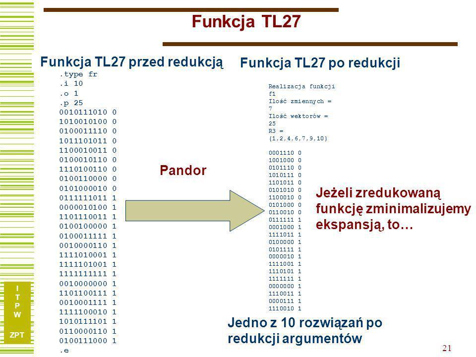 I T P W ZPT 20 Przykład z Synteza układów logicznych str 65 Funkcja TL27 10 argumentów.type fr.i 10.o 1.p 25 0010111010 0 1010010100 0 0100011110 0 10