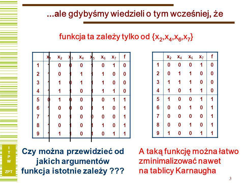 I T P W ZPT 13 Pojęcie zmiennej niezbędnej Jeżeli wektory X a oraz X b : f (X a ) f (X b ), różnią się dokładnie dla jednej zmiennej to zmienną taką nazywamy niezbędną x1x1 x2x2 x3x3 x4x4 x5x5 x6x6 x7x7 f 110001010 210111100 311011100 411101110 501001011 610001101 710100001 810101101 911101011 x4x4 x6x6 Zmienne niezbędne: Zmienne niezbędne występują w każdym wyrażeniu funkcji!!!