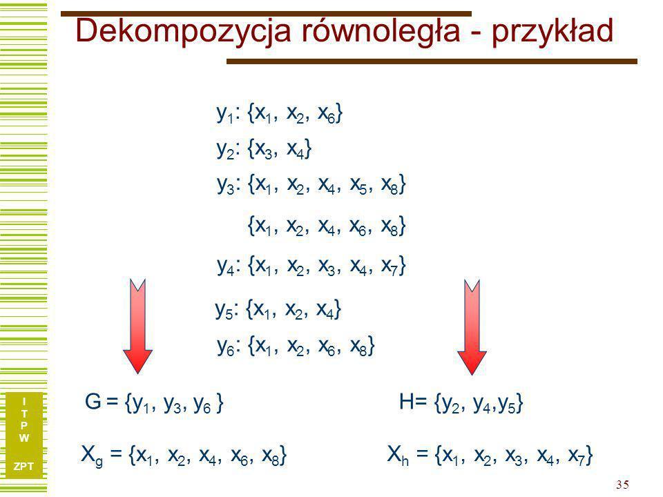 I T P W ZPT 34 y 1 : {x 1, x 2, x 6 } y 2 : {x 3, x 4 } y 3 : {x 1, x 2, x 4, x 5, x 8 } {x 1, x 2, x 4, x 6, x 8 } y 4 : {x 1, x 2, x 3, x 4, x 7 } y