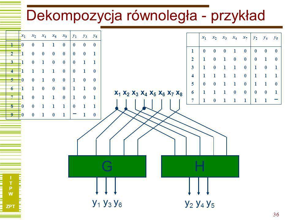 I T P W ZPT 35 y 1 : {x 1, x 2, x 6 } y 2 : {x 3, x 4 } y 3 : {x 1, x 2, x 4, x 5, x 8 } {x 1, x 2, x 4, x 6, x 8 } y 4 : {x 1, x 2, x 3, x 4, x 7 } y