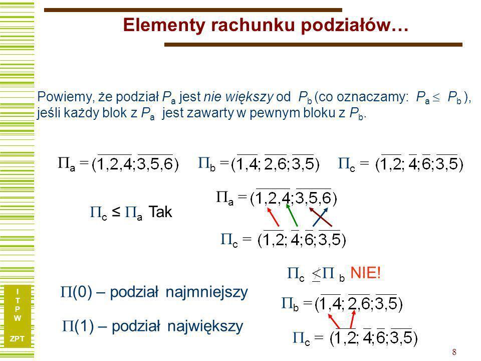 I T P W ZPT 7 Elementy rachunku podziałów Podziałem na zbiorze S jest system zbiorów P = {B i }, którego bloki są rozłączne, czyli B i B j =, jeśli ty