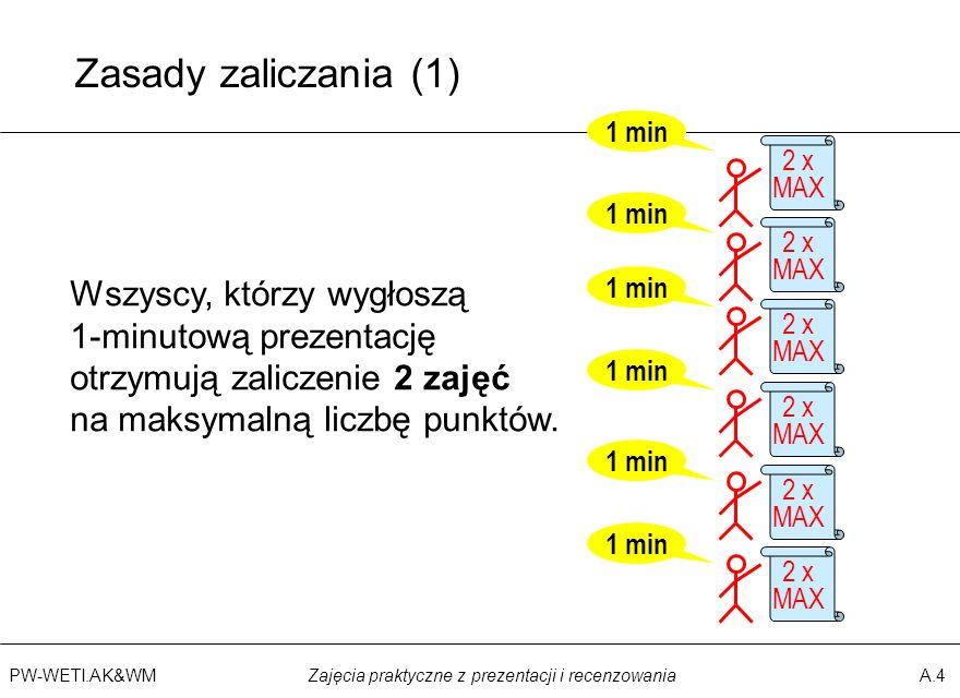 A.4Zajęcia praktyczne z prezentacji i recenzowaniaPW-WETI.AK&WM Zasady zaliczania (1) 1 min 2 x MAX Wszyscy, którzy wygłoszą 1-minutową prezentację otrzymują zaliczenie 2 zajęć na maksymalną liczbę punktów.