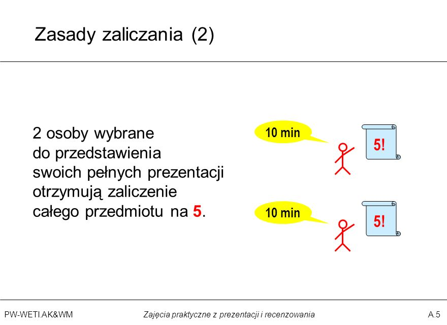 A.5Zajęcia praktyczne z prezentacji i recenzowaniaPW-WETI.AK&WM Zasady zaliczania (2) 10 min 5.