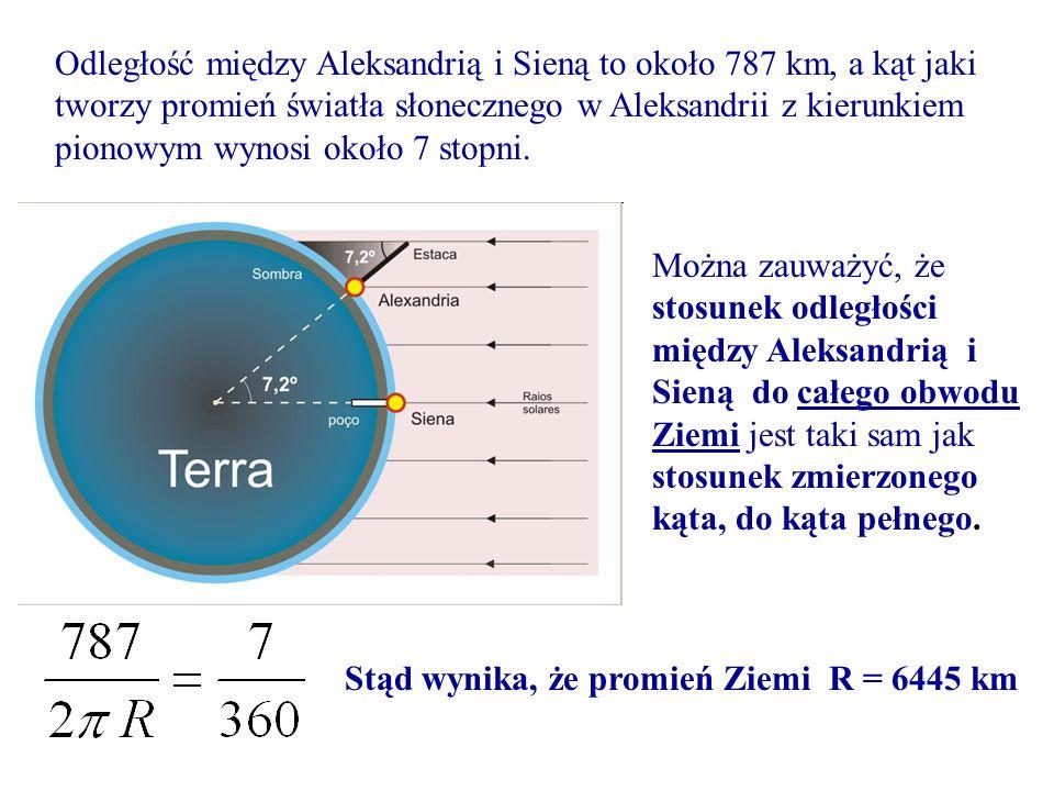 Można zauważyć, że stosunek odległości między Aleksandrią i Sieną do całego obwodu Ziemi jest taki sam jak stosunek zmierzonego kąta, do kąta pełnego.
