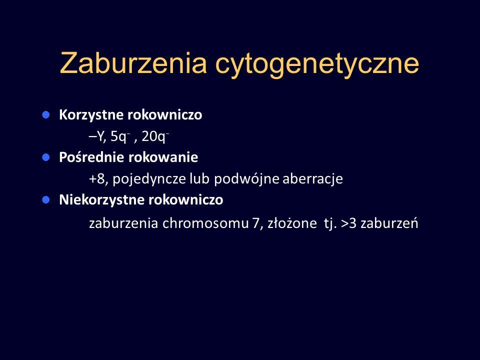 Zaburzenia cytogenetyczne Korzystne rokowniczo –Y, 5q -, 20q - Pośrednie rokowanie +8, pojedyncze lub podwójne aberracje Niekorzystne rokowniczo zabur