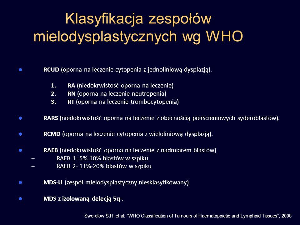 Klasyfikacja zespołów mielodysplastycznych wg WHO RCUD (oporna na leczenie cytopenia z jednoliniową dysplazją). 1.RA (niedokrwistość oporna na leczeni