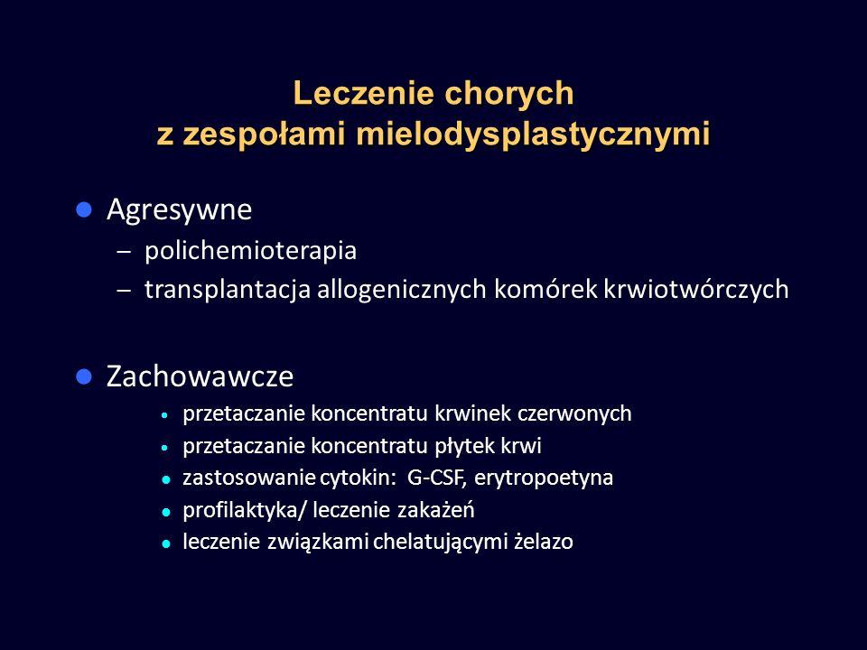 Leczenie chorych z zespołami mielodysplastycznymi Agresywne – polichemioterapia – transplantacja allogenicznych komórek krwiotwórczych Zachowawcze prz