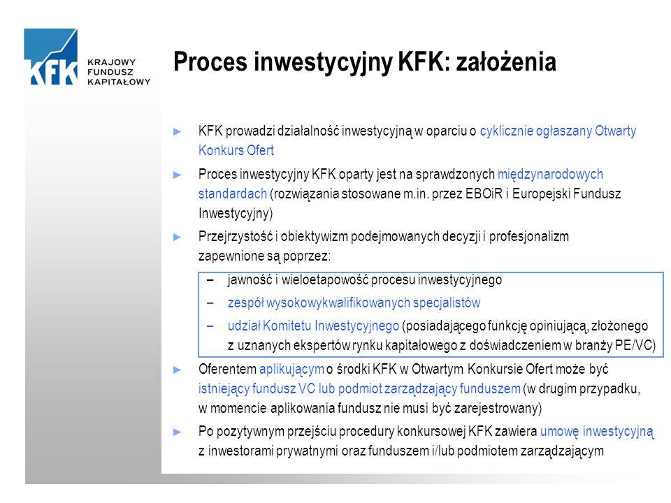 Proces inwestycyjny KFK: założenia KFK prowadzi działalność inwestycyjną w oparciu o cyklicznie ogłaszany Otwarty Konkurs Ofert Proces inwestycyjny KF