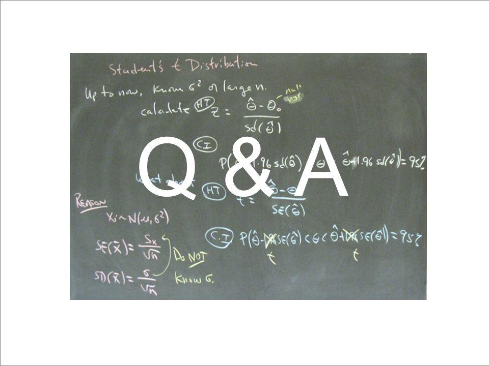 23 Q&A