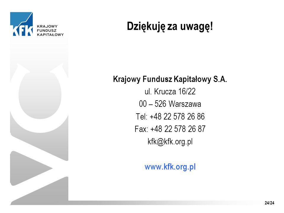 Krajowy Fundusz Kapitałowy S.A. ul. Krucza 16/22 00 – 526 Warszawa Tel: +48 22 578 26 86 Fax: +48 22 578 26 87 kfk@kfk.org.pl www.kfk.org.pl VC Dzięku