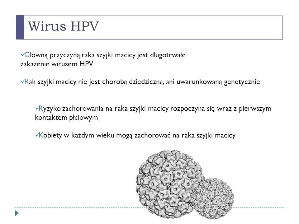 Wirus HPV Główną przyczyną raka szyjki macicy jest długotrwałe zakażenie wirusem HPV Rak szyjki macicy nie jest chorobą dziedziczną, ani uwarunkowaną