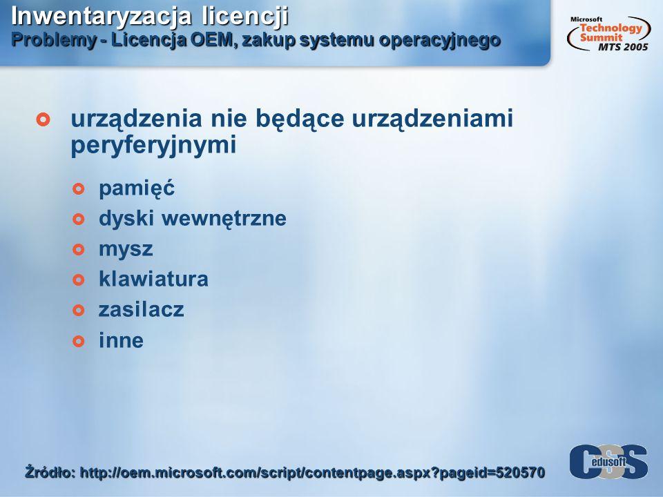 Inwentaryzacja licencji Problemy - Licencja OEM, zakup systemu operacyjnego urządzenia nie będące urządzeniami peryferyjnymi pamięć dyski wewnętrzne m