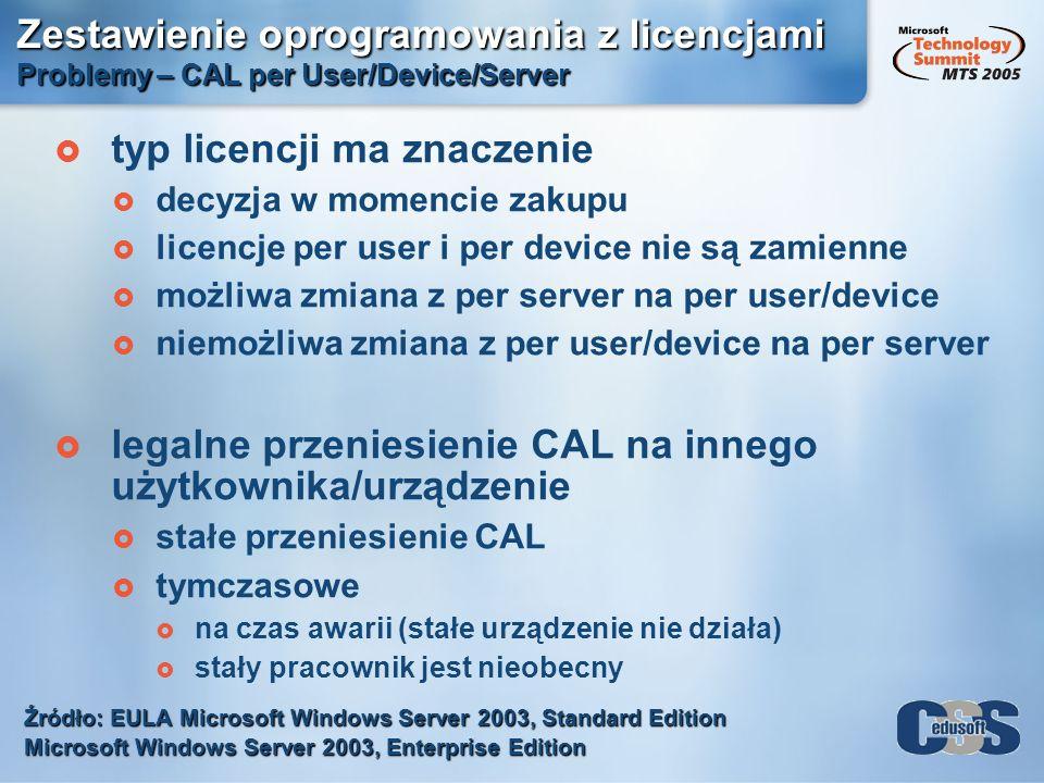 Zestawienie oprogramowania z licencjami Problemy – CAL per User/Device/Server typ licencji ma znaczenie decyzja w momencie zakupu licencje per user i