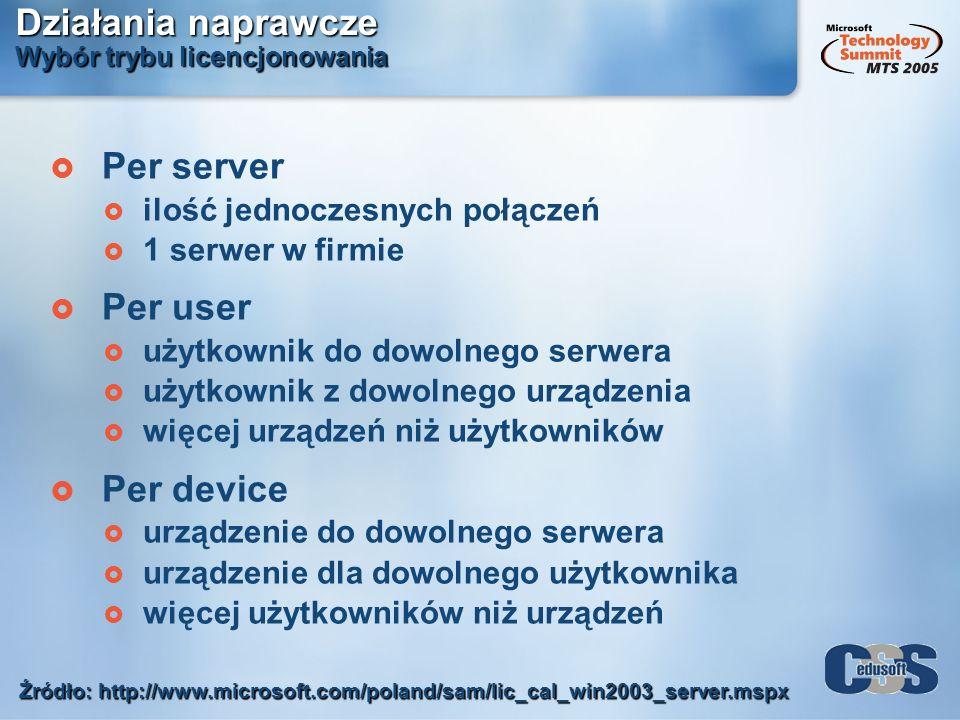 Działania naprawcze Wybór trybu licencjonowania Per server ilość jednoczesnych połączeń 1 serwer w firmie Per user użytkownik do dowolnego serwera uży