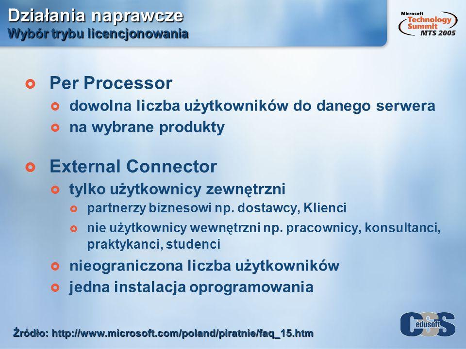 Działania naprawcze Wybór trybu licencjonowania Per Processor dowolna liczba użytkowników do danego serwera na wybrane produkty External Connector tyl