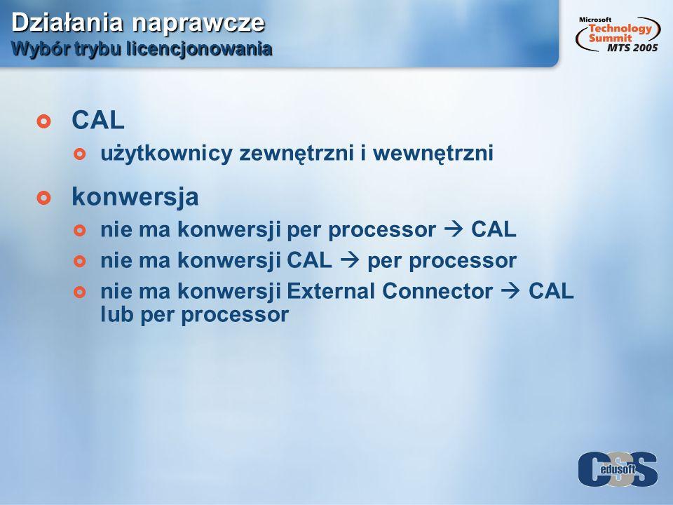 Działania naprawcze Wybór trybu licencjonowania CAL użytkownicy zewnętrzni i wewnętrzni konwersja nie ma konwersji per processor CAL nie ma konwersji