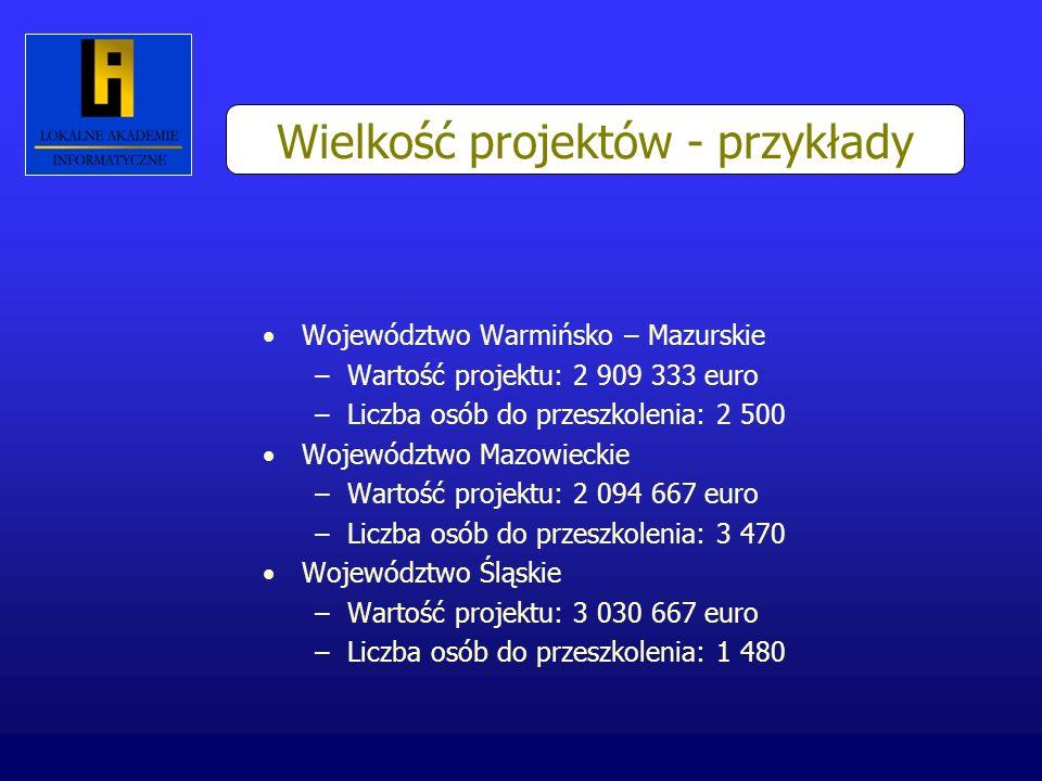Wielkość projektów - przykłady Województwo Warmińsko – Mazurskie –Wartość projektu: 2 909 333 euro –Liczba osób do przeszkolenia: 2 500 Województwo Ma