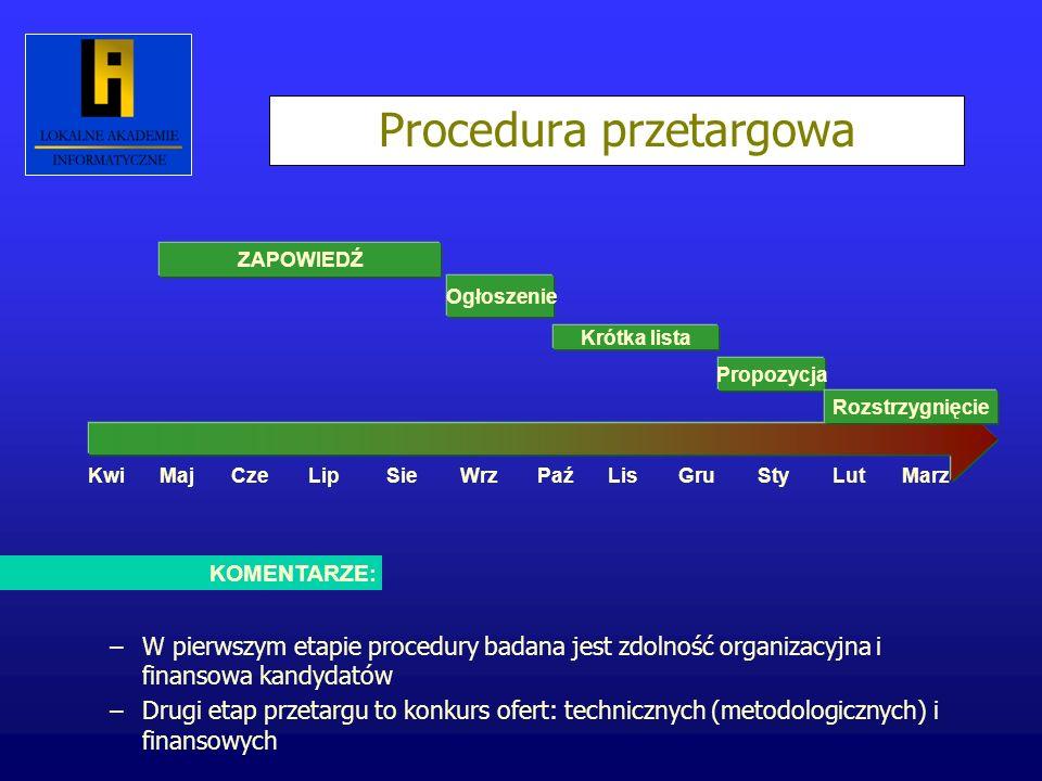 Procedura przetargowa ZAPOWIEDŹ Ogłoszenie Krótka lista KwiMajCzeLipSieWrzPaźGruStyLutMarzLis KOMENTARZE: –W pierwszym etapie procedury badana jest zd