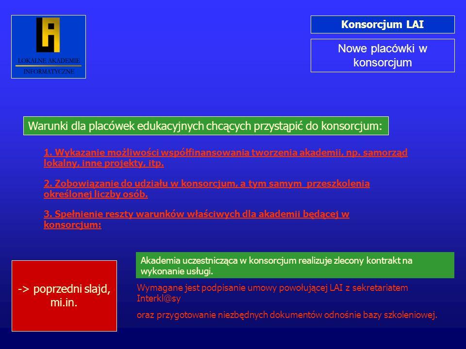 Konsorcjum LAI Nowe placówki w konsorcjum Warunki dla placówek edukacyjnych chcących przystąpić do konsorcjum: Akademia uczestnicząca w konsorcjum rea