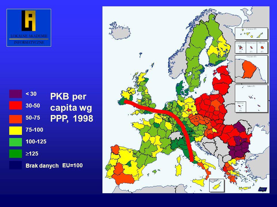 < 30 30-50 50-75 75-100 100-125 125 Brak danych EU=100 PKB per capita wg PPP, 1998