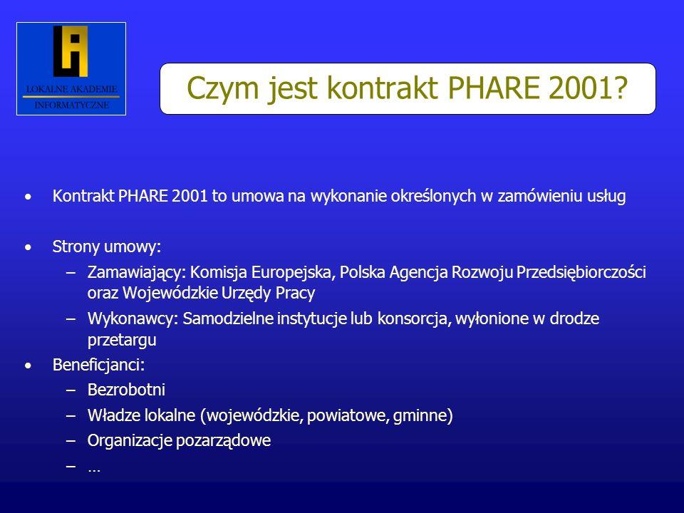 Czym jest kontrakt PHARE 2001? Kontrakt PHARE 2001 to umowa na wykonanie określonych w zamówieniu usług Strony umowy: –Zamawiający: Komisja Europejska