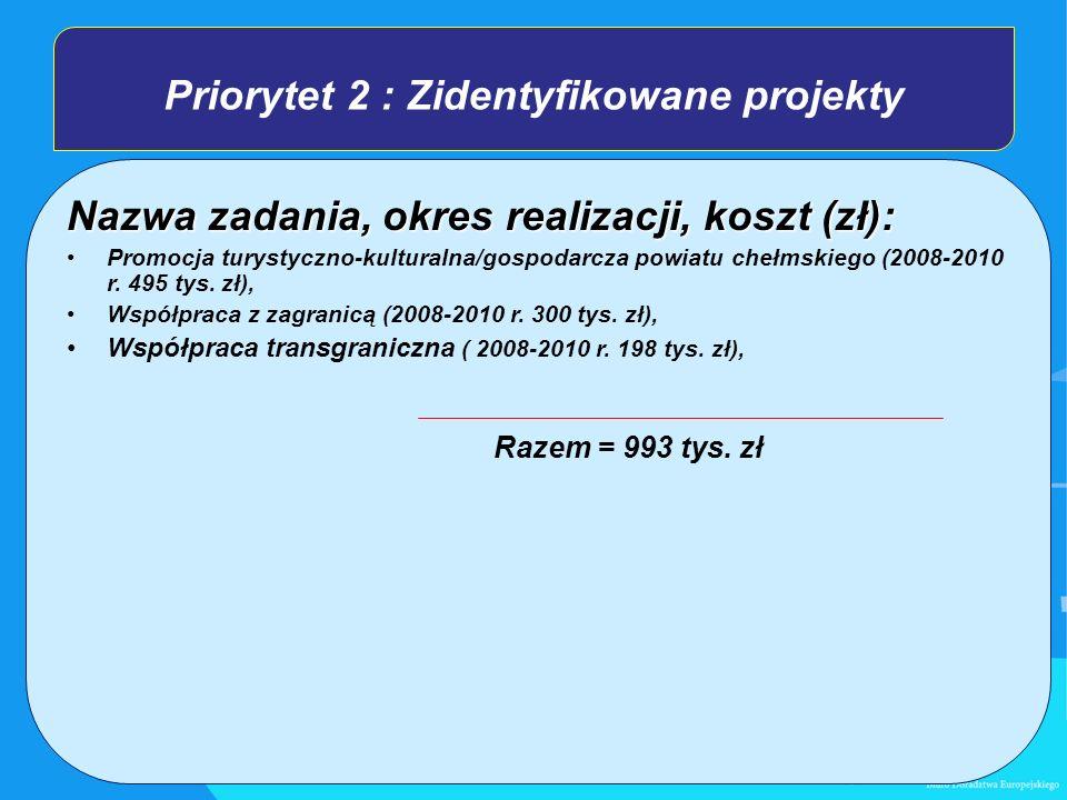 Priorytet 2 : Zidentyfikowane projekty Nazwa zadania, okres realizacji, koszt (zł): Promocja turystyczno-kulturalna/gospodarcza powiatu chełmskiego (2008-2010 r.