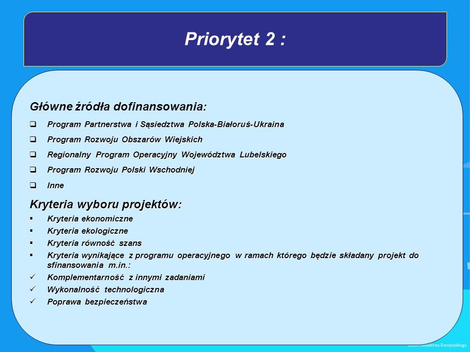 Główne źródła dofinansowania: Program Partnerstwa i Sąsiedztwa Polska-Białoruś-Ukraina Program Partnerstwa i Sąsiedztwa Polska-Białoruś-Ukraina Program Rozwoju Obszarów Wiejskich Program Rozwoju Obszarów Wiejskich Regionalny Program Operacyjny Województwa Lubelskiego Regionalny Program Operacyjny Województwa Lubelskiego Program Rozwoju Polski Wschodniej Program Rozwoju Polski Wschodniej Inne Inne Kryteria wyboru projektów: Kryteria ekonomiczne Kryteria ekonomiczne Kryteria ekologiczne Kryteria ekologiczne Kryteria równość szans Kryteria równość szans Kryteria wynikające z programu operacyjnego w ramach którego będzie składany projekt do sfinansowania m.in.: Kryteria wynikające z programu operacyjnego w ramach którego będzie składany projekt do sfinansowania m.in.: Komplementarność z innymi zadaniami Komplementarność z innymi zadaniami Wykonalność technologiczna Wykonalność technologiczna Poprawa bezpieczeństwa Poprawa bezpieczeństwa Priorytet 2 :