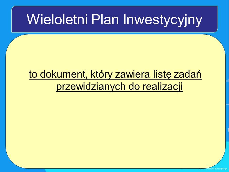 Wieloletni Plan Inwestycyjny to dokument, który zawiera listę zadań przewidzianych do realizacji