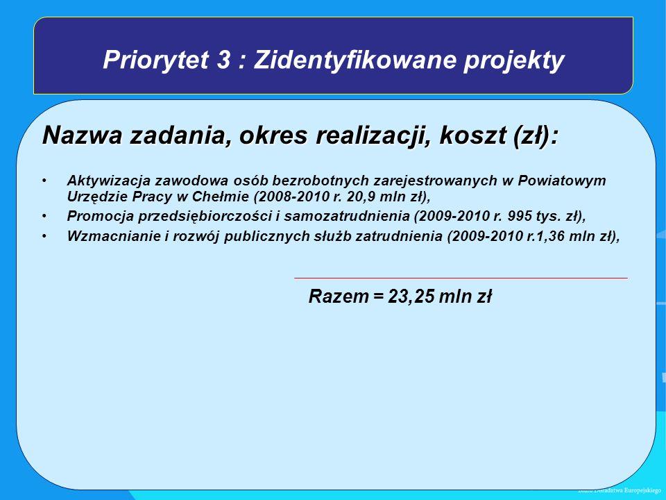Priorytet 3 : Zidentyfikowane projekty Nazwa zadania, okres realizacji, koszt (zł): Aktywizacja zawodowa osób bezrobotnych zarejestrowanych w Powiatowym Urzędzie Pracy w Chełmie (2008-2010 r.
