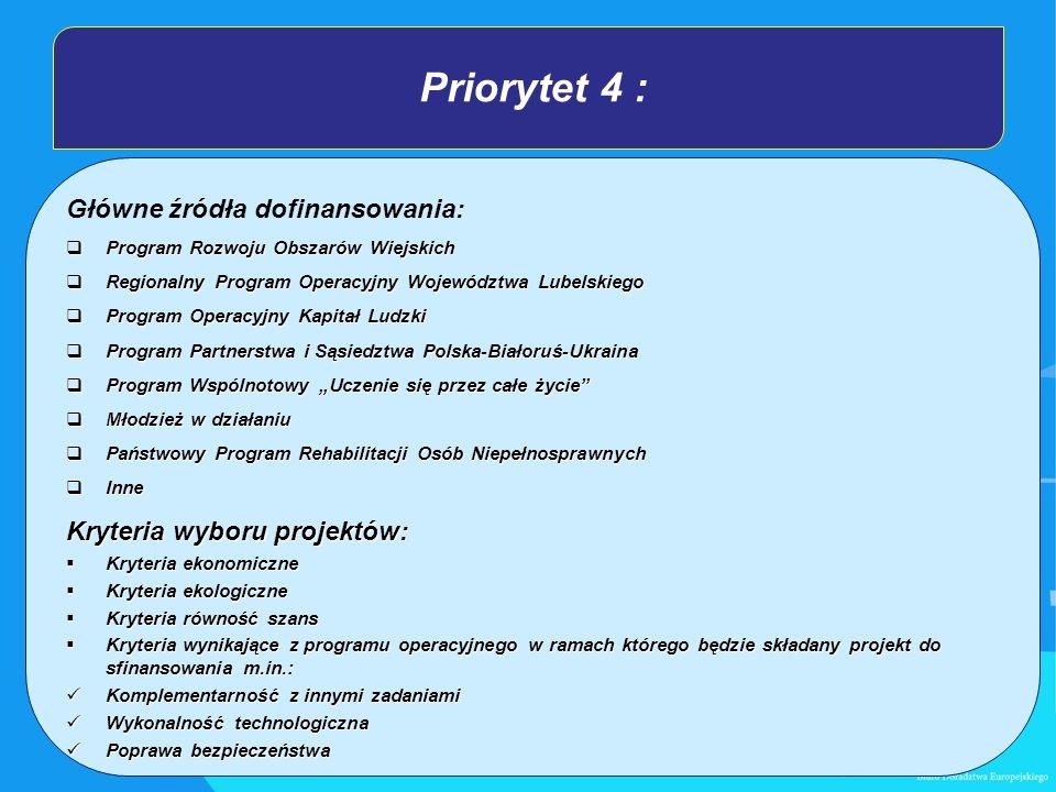 Priorytet 4 : Główne źródła dofinansowania: Program Rozwoju Obszarów Wiejskich Program Rozwoju Obszarów Wiejskich Regionalny Program Operacyjny Województwa Lubelskiego Regionalny Program Operacyjny Województwa Lubelskiego Program Operacyjny Kapitał Ludzki Program Operacyjny Kapitał Ludzki Program Partnerstwa i Sąsiedztwa Polska-Białoruś-Ukraina Program Partnerstwa i Sąsiedztwa Polska-Białoruś-Ukraina Program Wspólnotowy Uczenie się przez całe życie Program Wspólnotowy Uczenie się przez całe życie Młodzież w działaniu Młodzież w działaniu Państwowy Program Rehabilitacji Osób Niepełnosprawnych Państwowy Program Rehabilitacji Osób Niepełnosprawnych Inne Inne Kryteria wyboru projektów: Kryteria ekonomiczne Kryteria ekonomiczne Kryteria ekologiczne Kryteria ekologiczne Kryteria równość szans Kryteria równość szans Kryteria wynikające z programu operacyjnego w ramach którego będzie składany projekt do sfinansowania m.in.: Kryteria wynikające z programu operacyjnego w ramach którego będzie składany projekt do sfinansowania m.in.: Komplementarność z innymi zadaniami Komplementarność z innymi zadaniami Wykonalność technologiczna Wykonalność technologiczna Poprawa bezpieczeństwa Poprawa bezpieczeństwa
