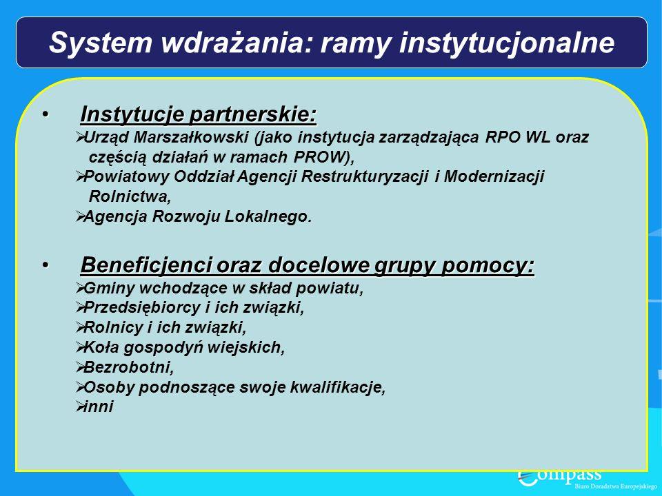 System wdrażania: ramy instytucjonalne Instytucje partnerskie:Instytucje partnerskie: Urząd Marszałkowski (jako instytucja zarządzająca RPO WL oraz częścią działań w ramach PROW), Powiatowy Oddział Agencji Restrukturyzacji i Modernizacji Rolnictwa, Agencja Rozwoju Lokalnego.