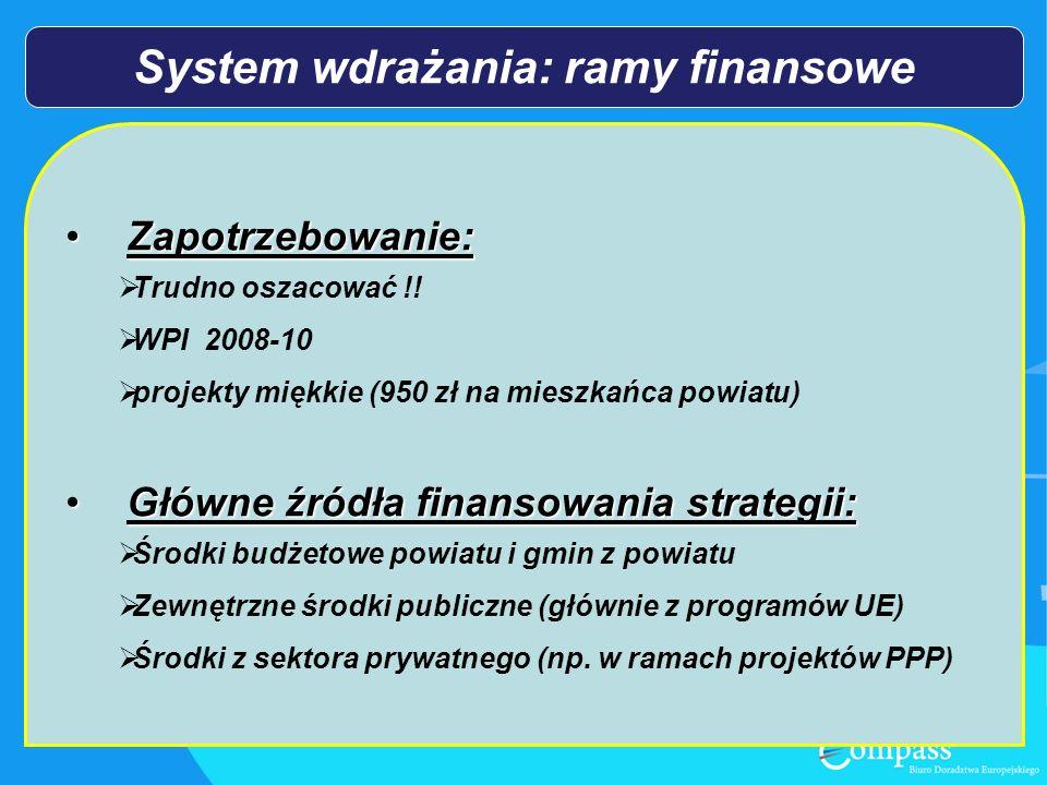 System wdrażania: ramy finansowe Zapotrzebowanie:Zapotrzebowanie: Trudno oszacować !.