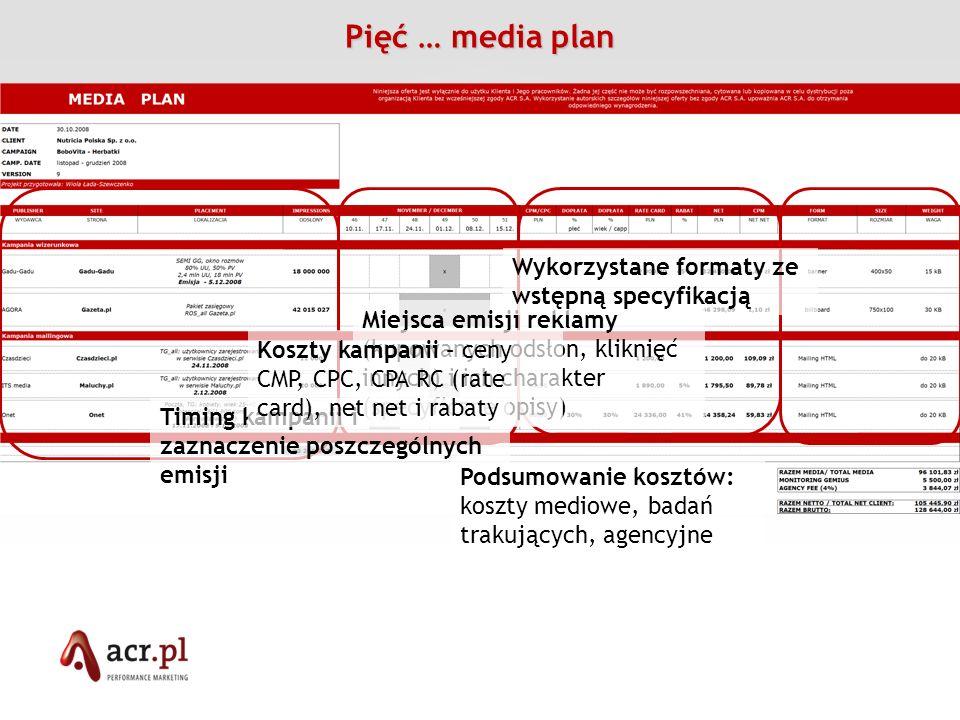 Pięć … media plan Miejsca emisji reklamy (kupowanych odsłon, kliknięć innych) i ich charakter (specyficzne opisy) Timing kampanii i zaznaczenie poszcz