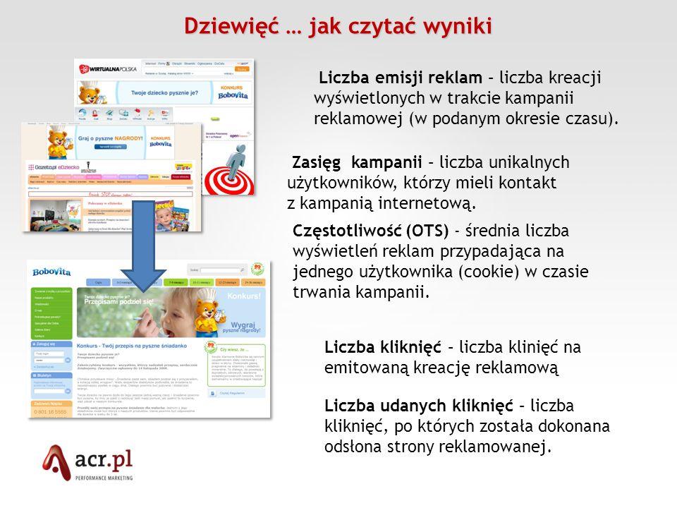 Dziewięć … jak czytać wyniki Zasięg kampanii – liczba unikalnych użytkowników, którzy mieli kontakt z kampanią internetową. Liczba emisji reklam – lic