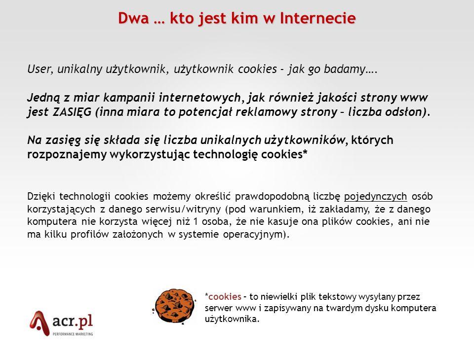 Dwa … kto jest kim w Internecie User, unikalny użytkownik, użytkownik cookies - jak go badamy…. Jedną z miar kampanii internetowych, jak również jakoś
