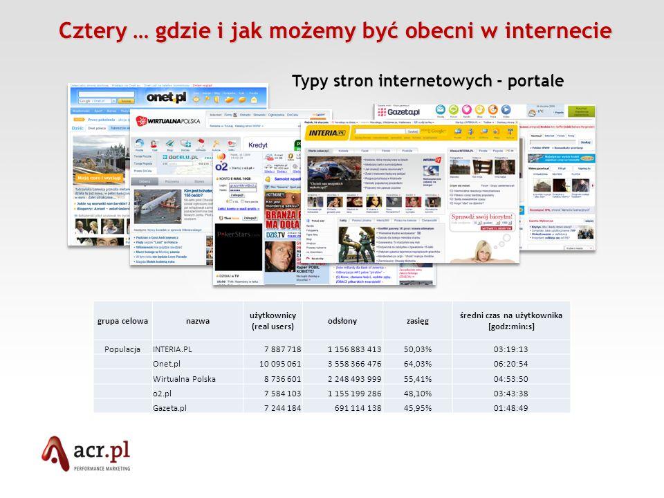 Cztery … gdzie i jak możemy być obecni w internecie Cztery … gdzie i jak możemy być obecni w internecie Typy stron internetowych - portale grupa celow