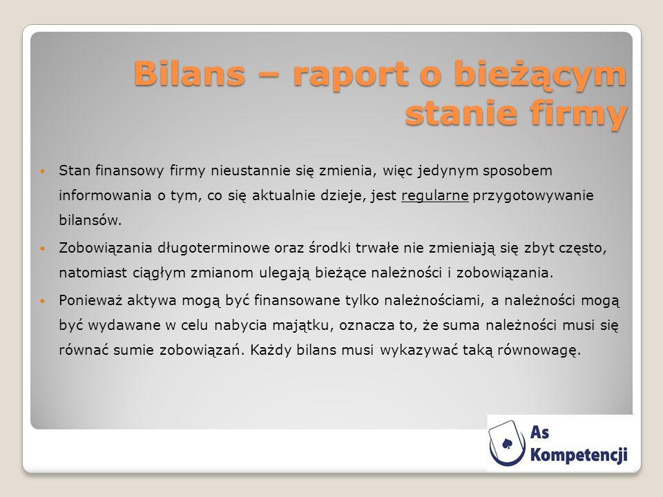 Bilans – raport o bieżącym stanie firmy Stan finansowy firmy nieustannie się zmienia, więc jedynym sposobem informowania o tym, co się aktualnie dzieje, jest regularne przygotowywanie bilansów.