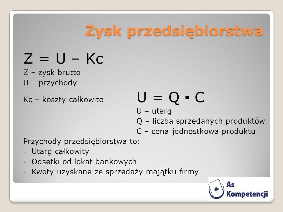 Zysk przedsiębiorstwa Z = U – Kc Z – zysk brutto U – przychody Kc – koszty całkowite U = Q C U – utarg Q – liczba sprzedanych produktów C – cena jednostkowa produktu Przychody przedsiębiorstwa to: - Utarg całkowity - Odsetki od lokat bankowych - Kwoty uzyskane ze sprzedaży majątku firmy