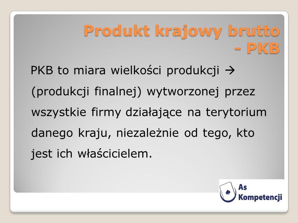 Produkt krajowy brutto - PKB PKB to miara wielkości produkcji (produkcji finalnej) wytworzonej przez wszystkie firmy działające na terytorium danego k