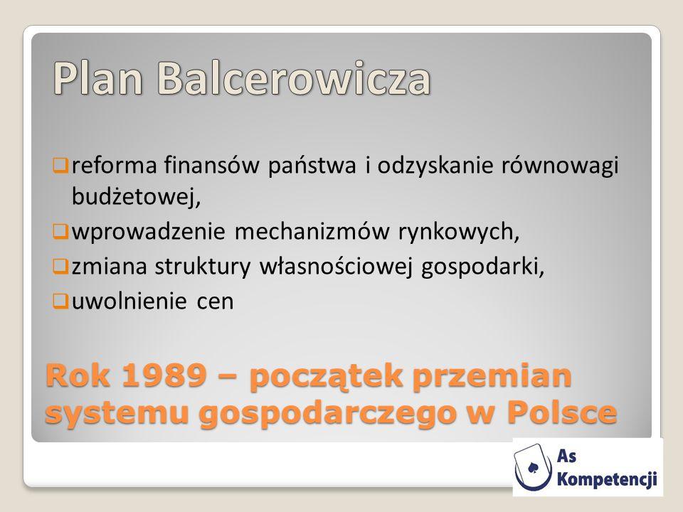 Rok 1989 – początek przemian systemu gospodarczego w Polsce